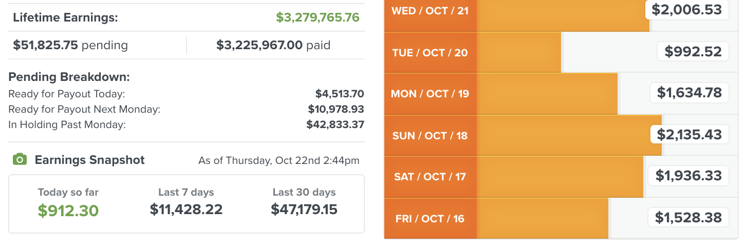 Affiliate_Dashboard_Commission_Earnings2.png